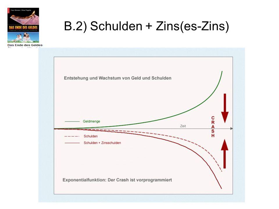 B.2) Schulden + Zins(es-Zins)