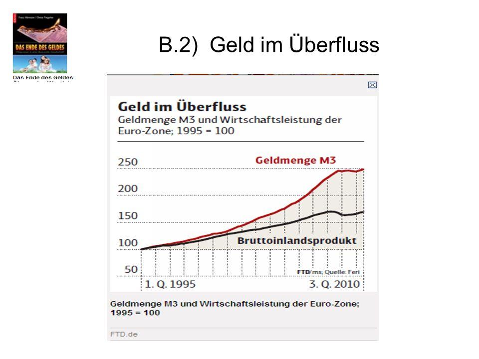 B.2) Geld im Überfluss