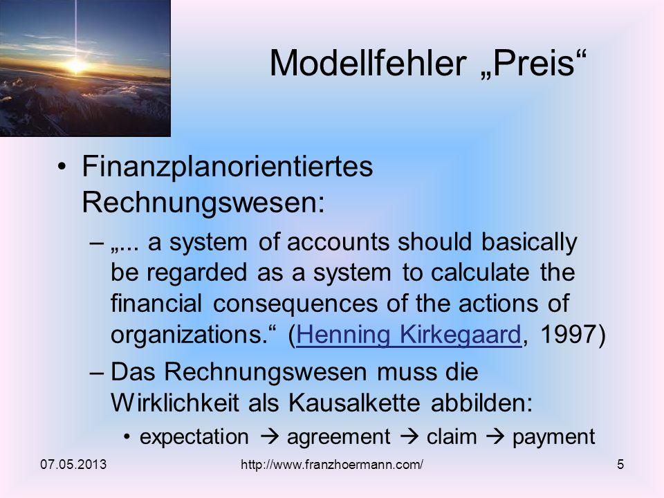 """Modellfehler """"Preis Finanzplanorientiertes Rechnungswesen:"""