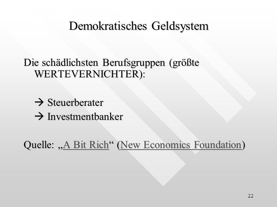 Demokratisches Geldsystem