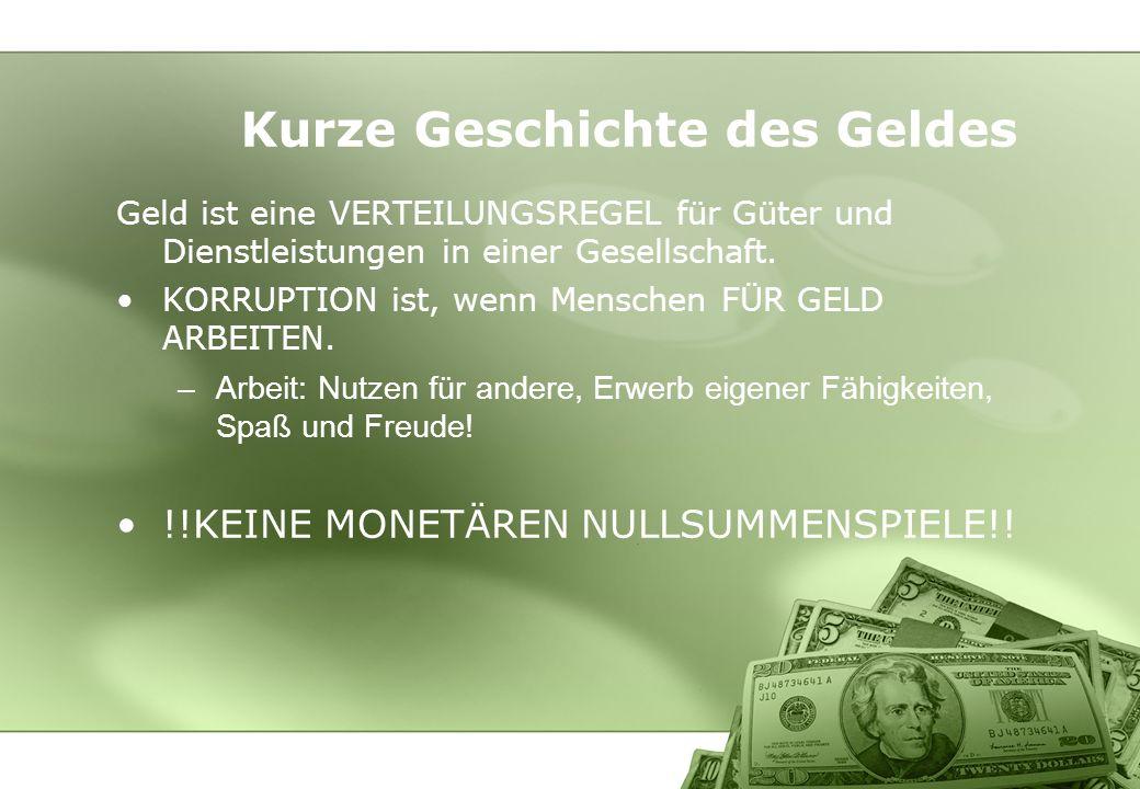 Kurze Geschichte des Geldes