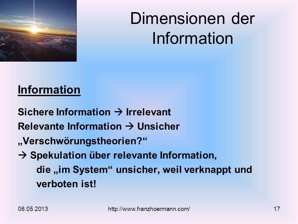 Dimensionen der Information