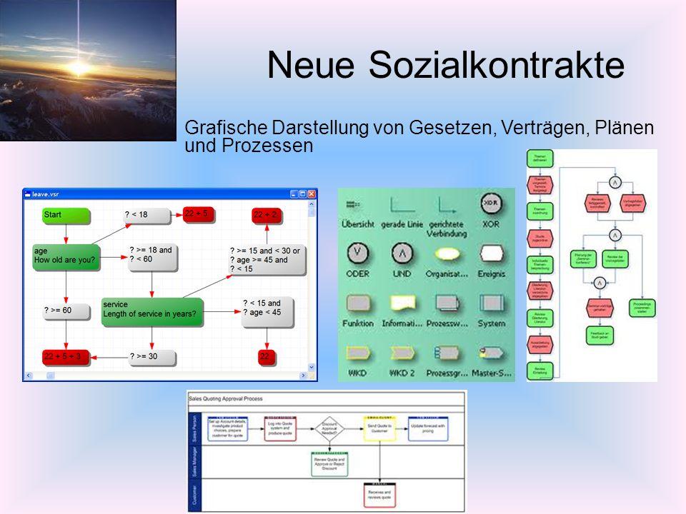Neue Sozialkontrakte Grafische Darstellung von Gesetzen, Verträgen, Plänen und Prozessen