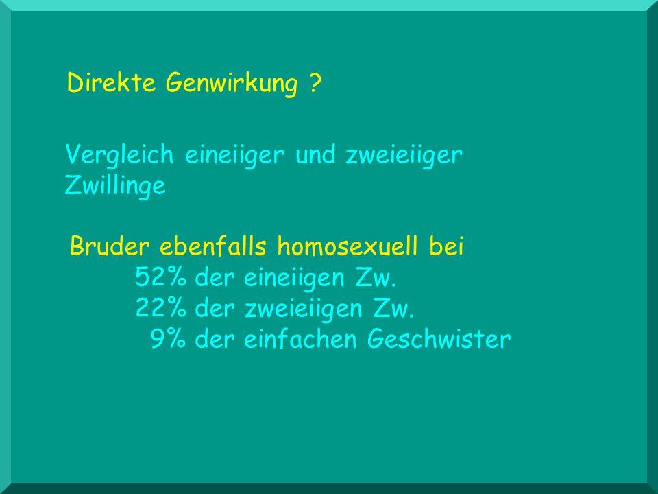 Direkte Genwirkung Vergleich eineiiger und zweieiiger Zwillinge. Bruder ebenfalls homosexuell bei 52% der eineiigen Zw.