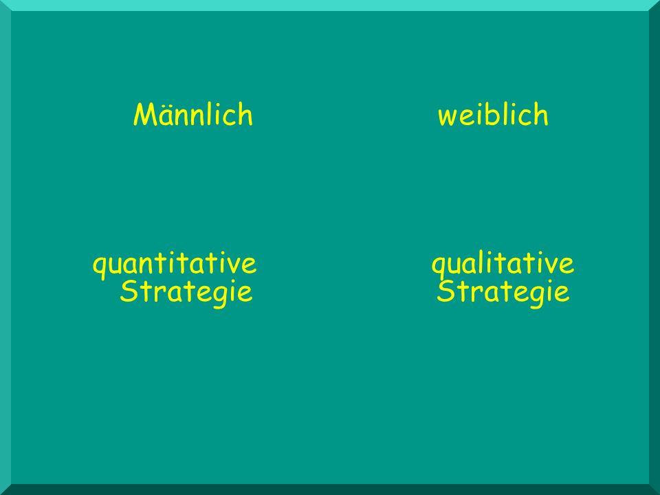 Männlich weiblich quantitative qualitative Strategie Strategie.