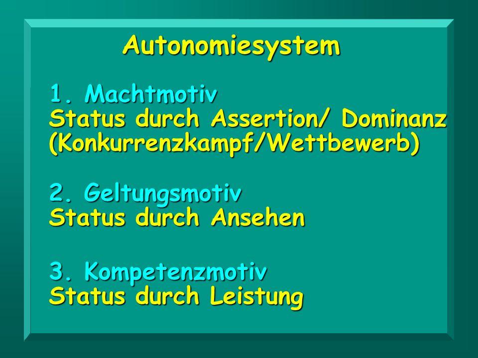 Autonomiesystem 1. Machtmotiv Status durch Assertion/ Dominanz (Konkurrenzkampf/Wettbewerb) 2. Geltungsmotiv Status durch Ansehen.