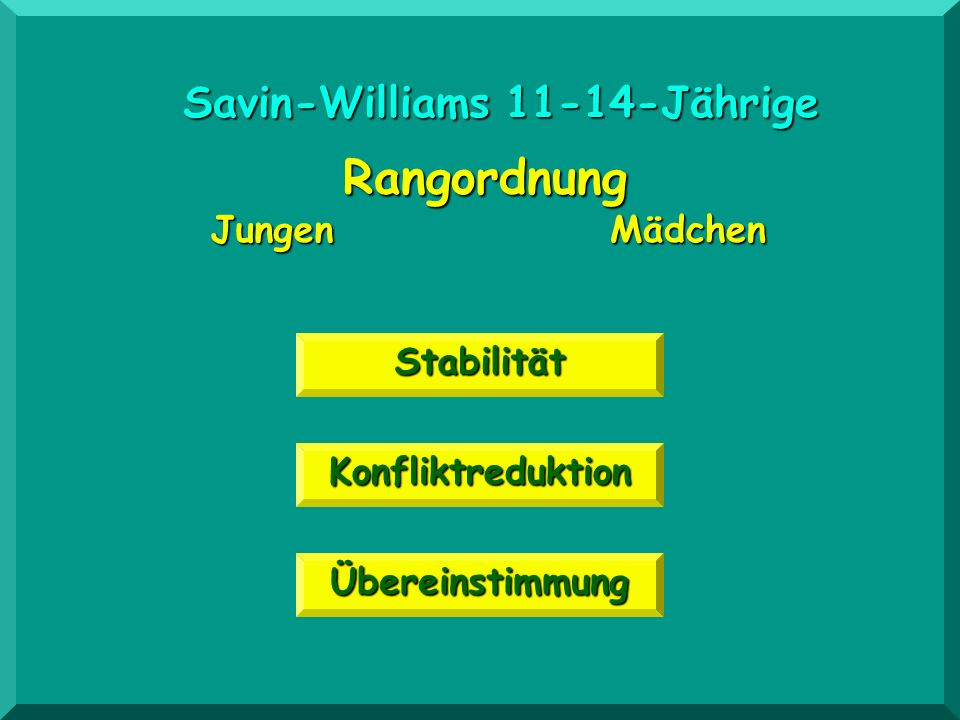 Savin-Williams Jährige