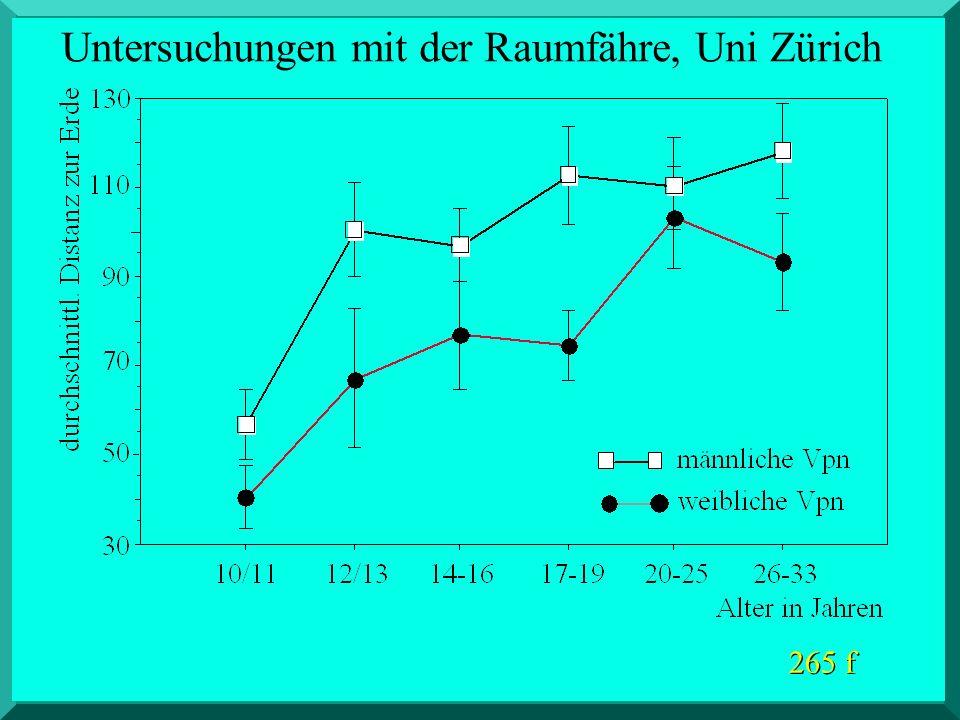 Untersuchungen mit der Raumfähre, Uni Zürich