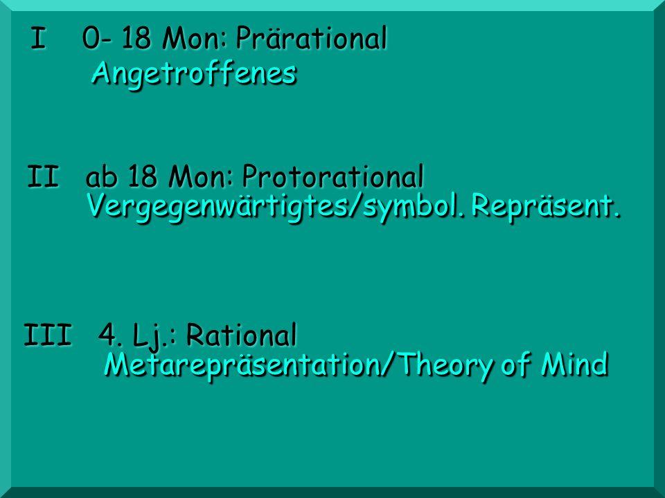 II ab 18 Mon: Protorational Vergegenwärtigtes/symbol. Repräsent.