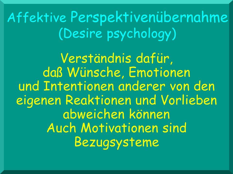 Affektive Perspektivenübernahme (Desire psychology)