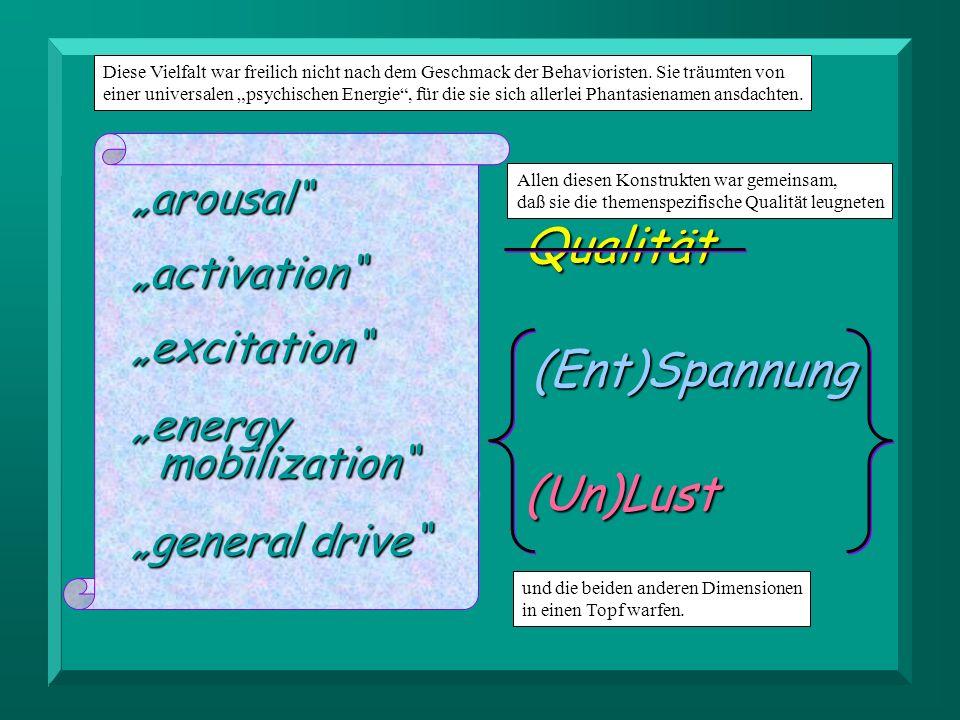 Thematik Dringlichkeit Konditionierung Qualität (Ent)Spannung (Un)Lust
