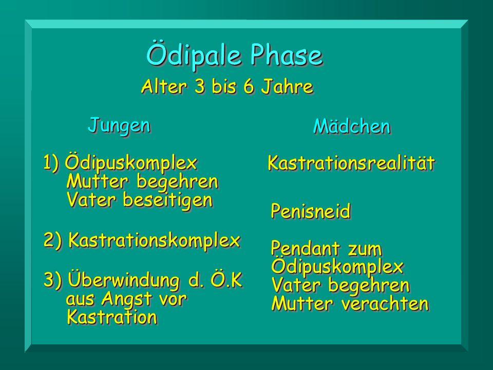 Ödipale Phase Alter 3 bis 6 Jahre Jungen Mädchen 1) Ödipuskomplex