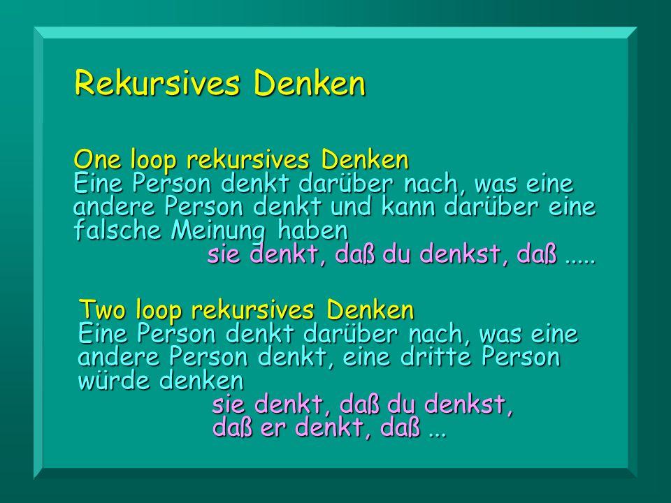 Rekursives Denken One loop rekursives Denken