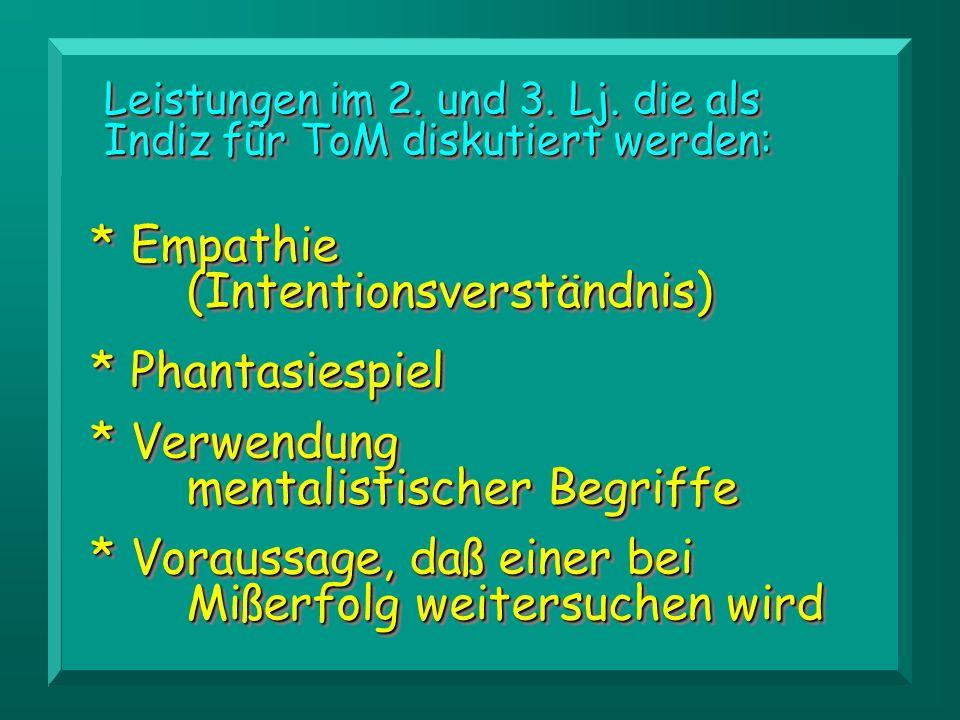 * Empathie (Intentionsverständnis)