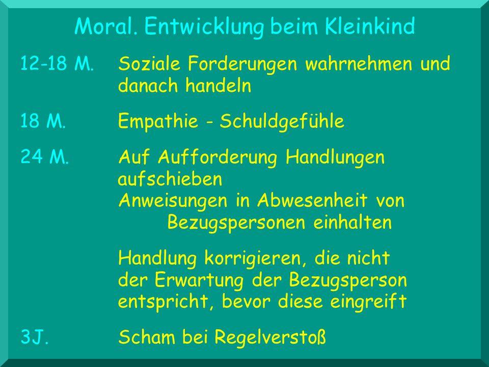 Moral. Entwicklung beim Kleinkind