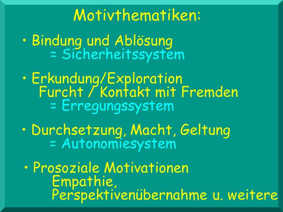 Motivthematiken: • Bindung und Ablösung = Sicherheitssystem