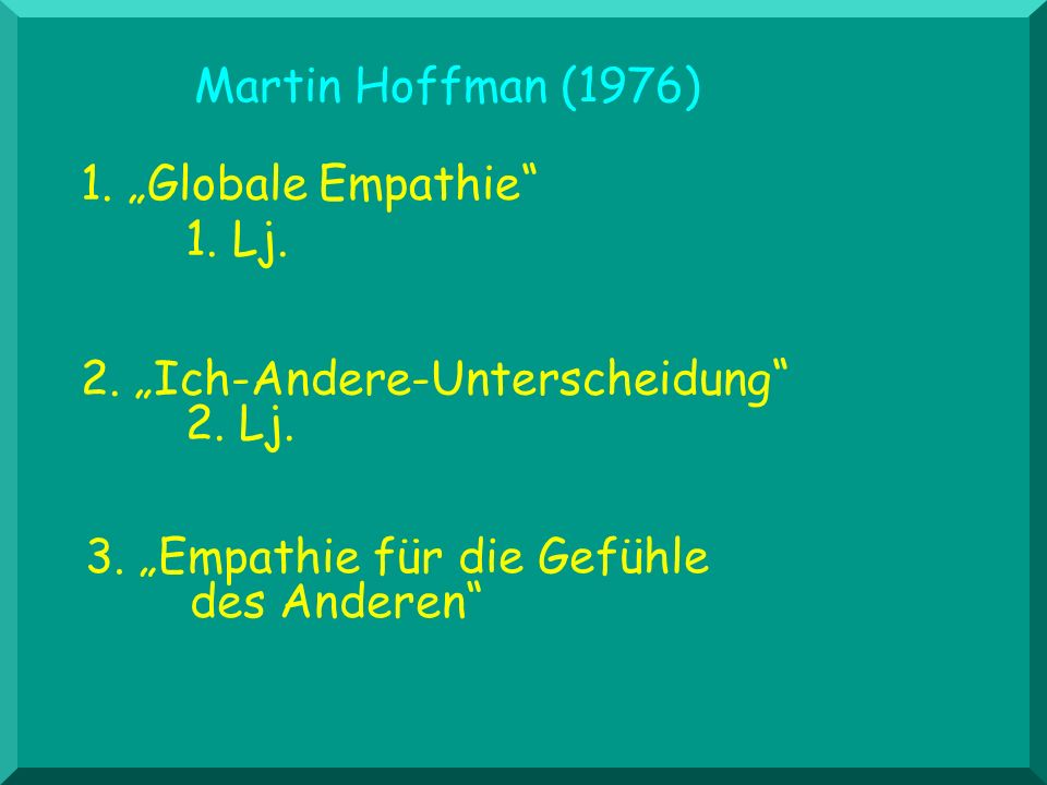"Martin Hoffman (1976) 1. ""Globale Empathie 1. Lj."