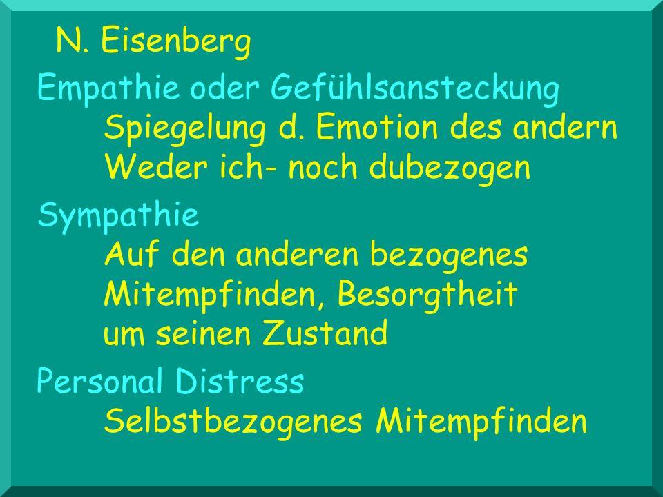 N. Eisenberg Empathie oder Gefühlsansteckung Spiegelung d. Emotion des andern Weder ich- noch dubezogen.