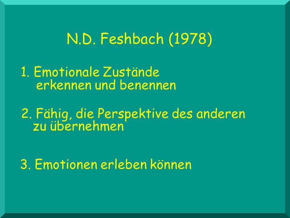 N.D. Feshbach (1978) 1. Emotionale Zustände erkennen und benennen