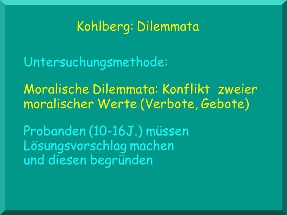 Kohlberg: Dilemmata Untersuchungsmethode: Moralische Dilemmata: Konflikt zweier moralischer Werte (Verbote, Gebote)