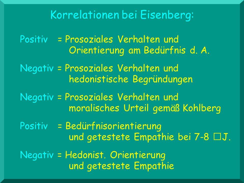 Korrelationen bei Eisenberg: