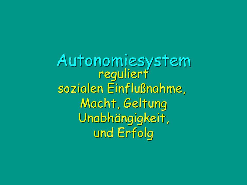 Autonomiesystem reguliert sozialen Einflußnahme, Macht, Geltung Unabhängigkeit, und Erfolg