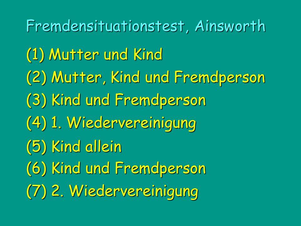 Fremdensituationstest, Ainsworth