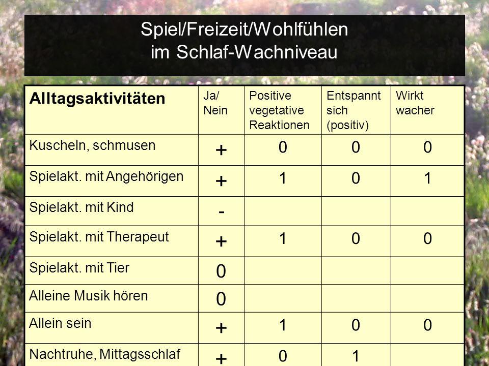 Spiel/Freizeit/Wohlfühlen im Schlaf-Wachniveau