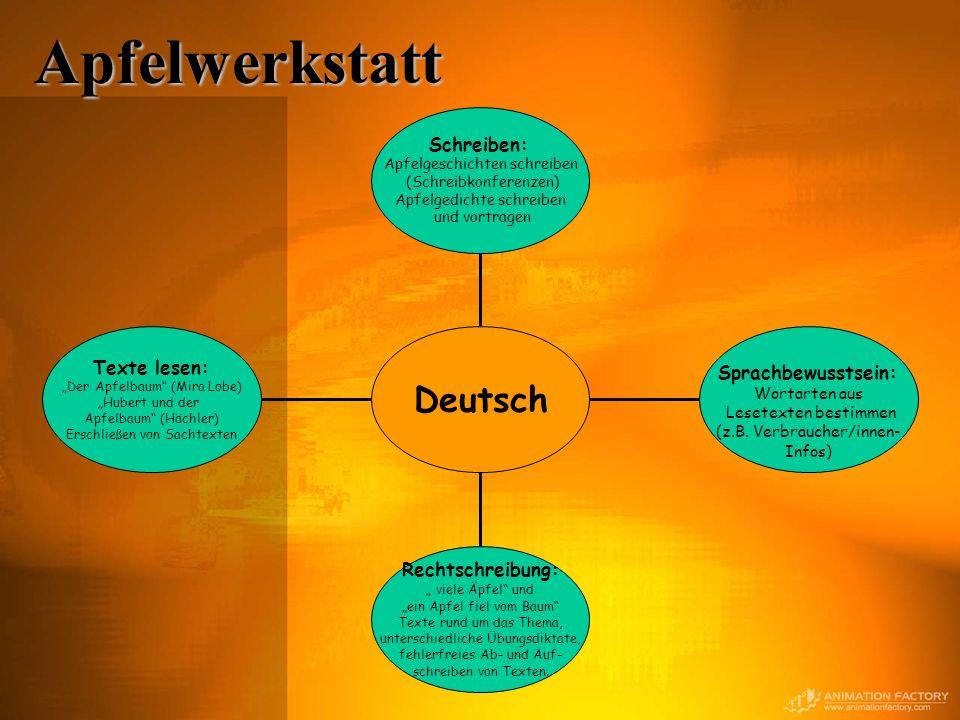 Apfelwerkstatt Deutsch Schreiben: Sprachbewusstsein: Texte lesen: