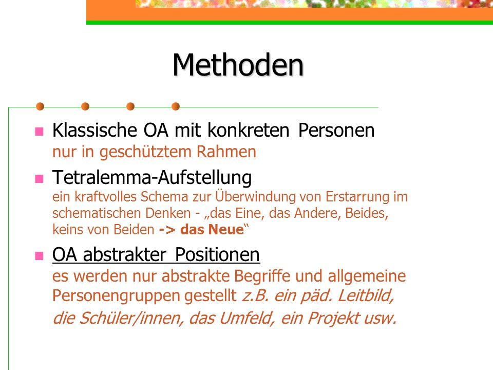 MethodenKlassische OA mit konkreten Personen nur in geschütztem Rahmen.