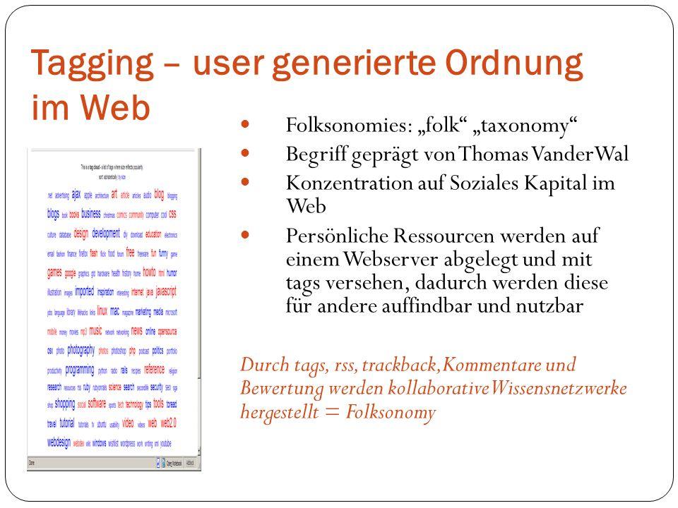 Tagging – user generierte Ordnung im Web