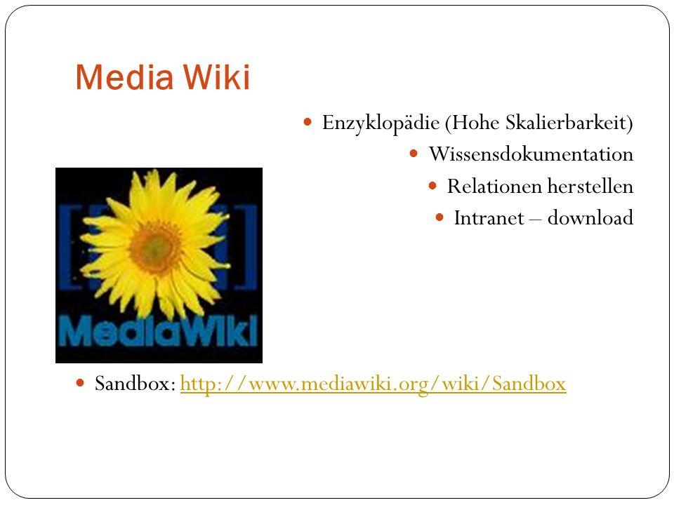 Media Wiki Enzyklopädie (Hohe Skalierbarkeit) Wissensdokumentation