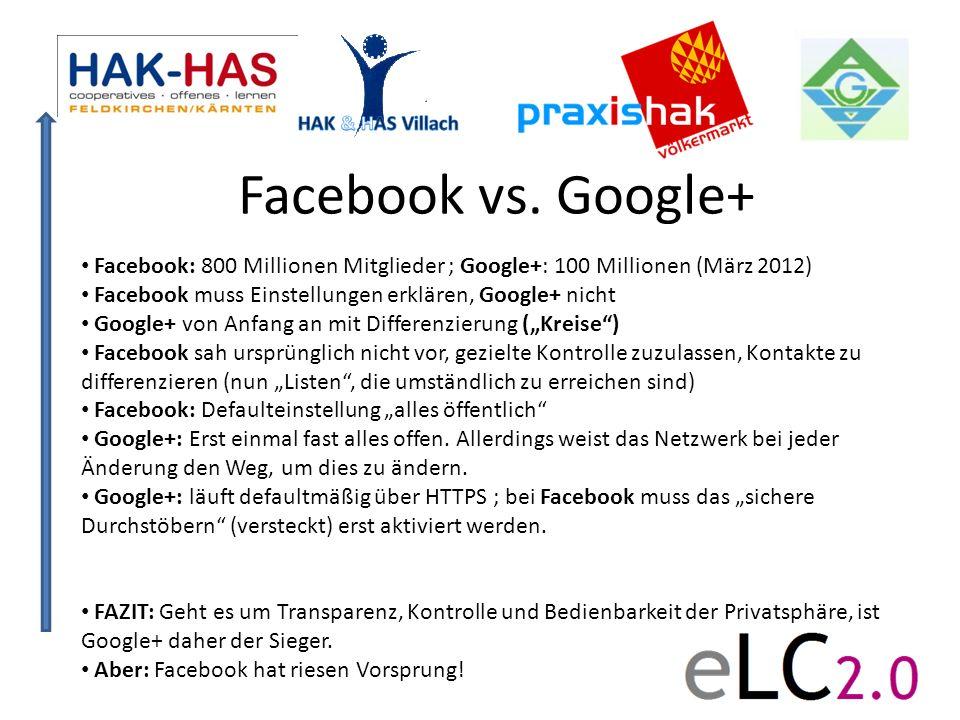 Facebook vs. Google+ Facebook: 800 Millionen Mitglieder ; Google+: 100 Millionen (März 2012) Facebook muss Einstellungen erklären, Google+ nicht.
