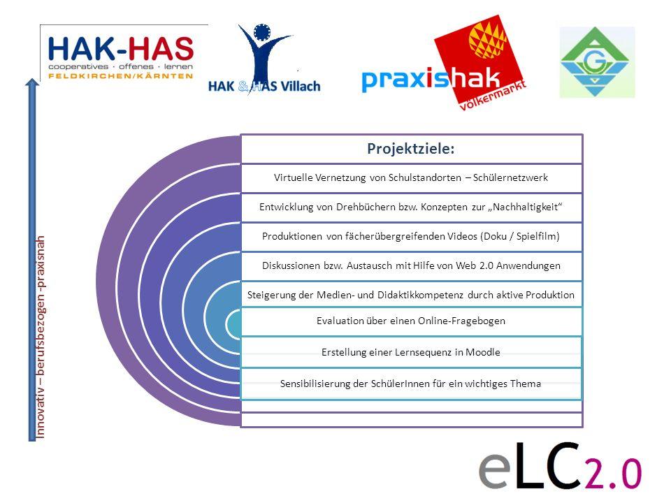 Projektziele: Innovativ – berufsbezogen -praxisnah