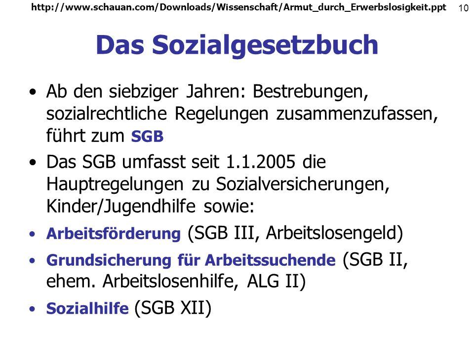 http://www.schauan.com/Downloads/Wissenschaft/Armut_durch_Erwerbslosigkeit.ppt Das Sozialgesetzbuch.