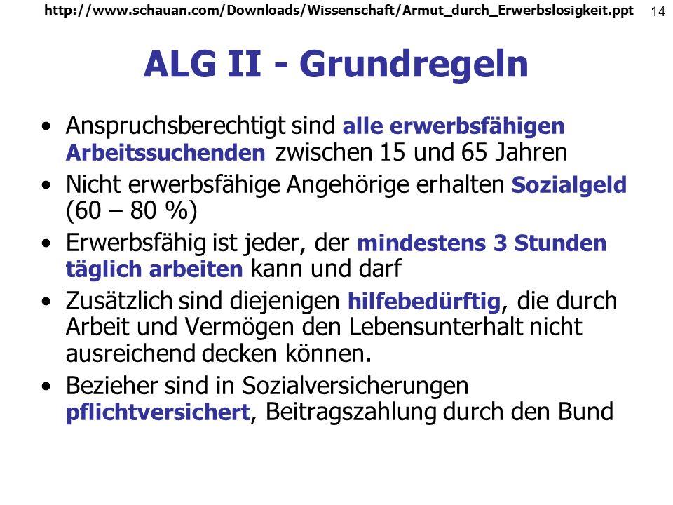http://www.schauan.com/Downloads/Wissenschaft/Armut_durch_Erwerbslosigkeit.ppt ALG II - Grundregeln.