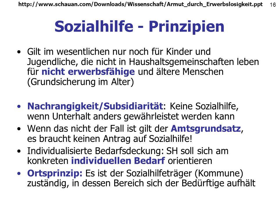 Sozialhilfe - Prinzipien