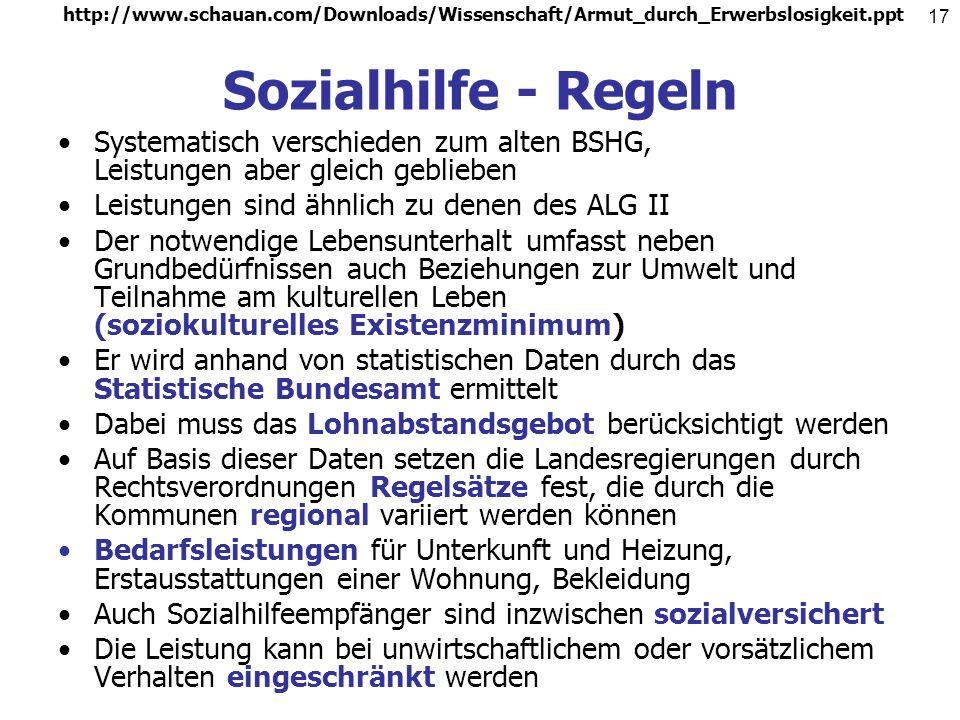 http://www.schauan.com/Downloads/Wissenschaft/Armut_durch_Erwerbslosigkeit.ppt Sozialhilfe - Regeln.