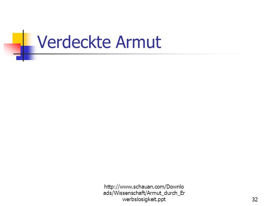 Verdeckte Armut http://www.schauan.com/Downloads/Wissenschaft/Armut_durch_Erwerbslosigkeit.ppt