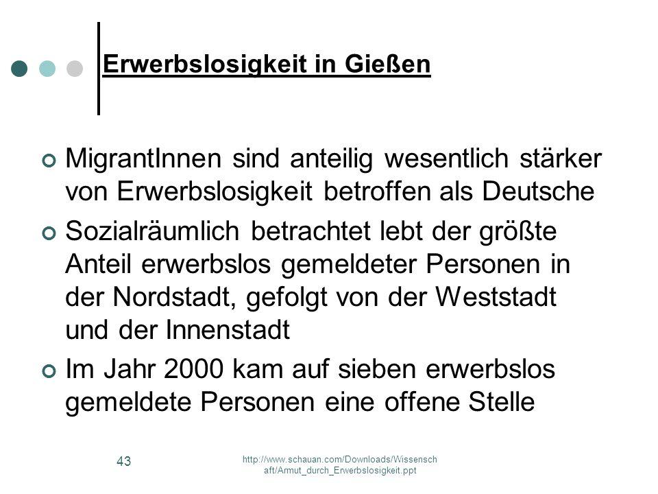 Erwerbslosigkeit in Gießen