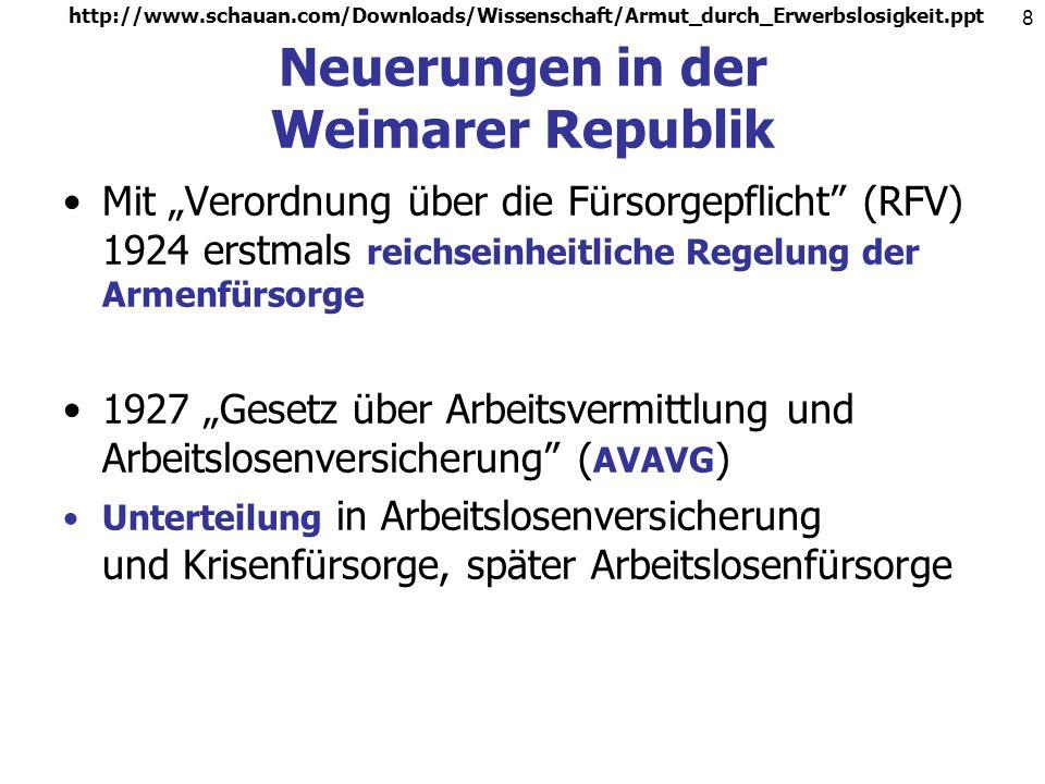 Neuerungen in der Weimarer Republik