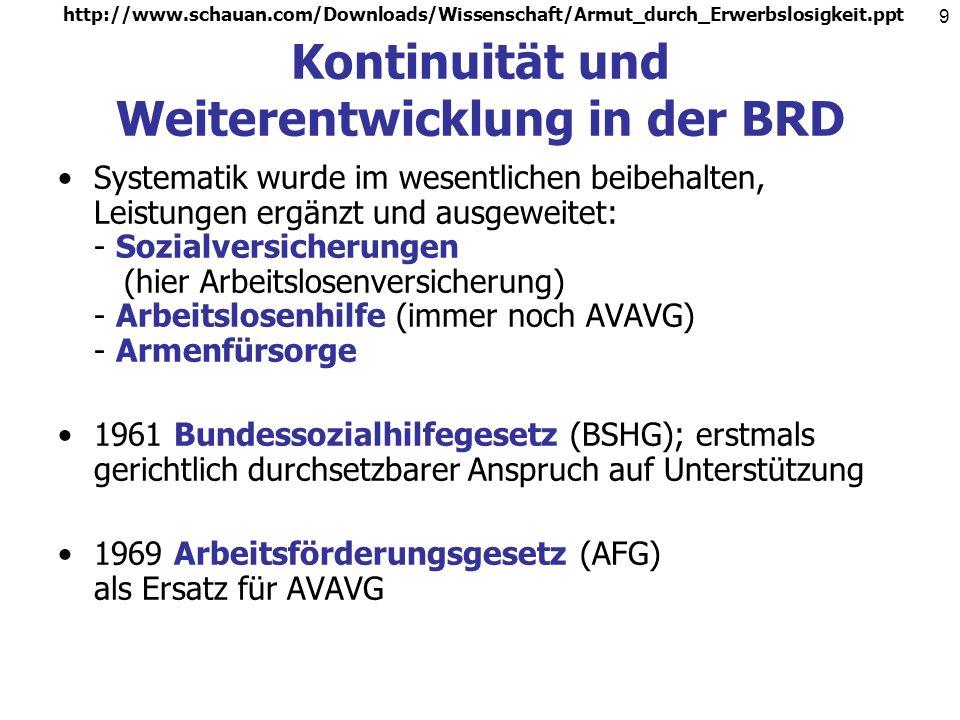 Kontinuität und Weiterentwicklung in der BRD