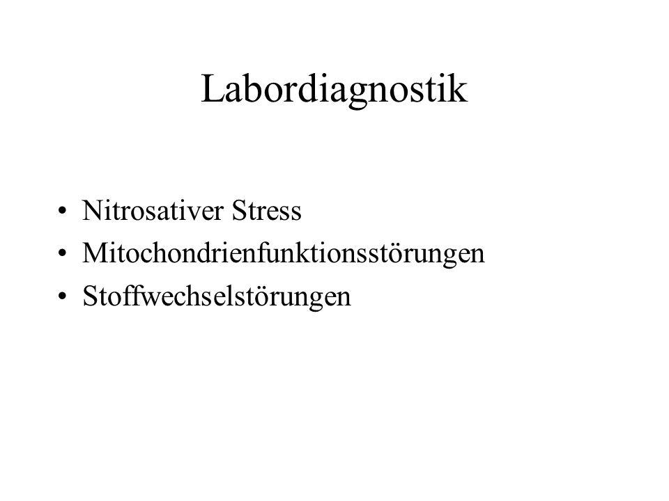 Labordiagnostik Nitrosativer Stress Mitochondrienfunktionsstörungen