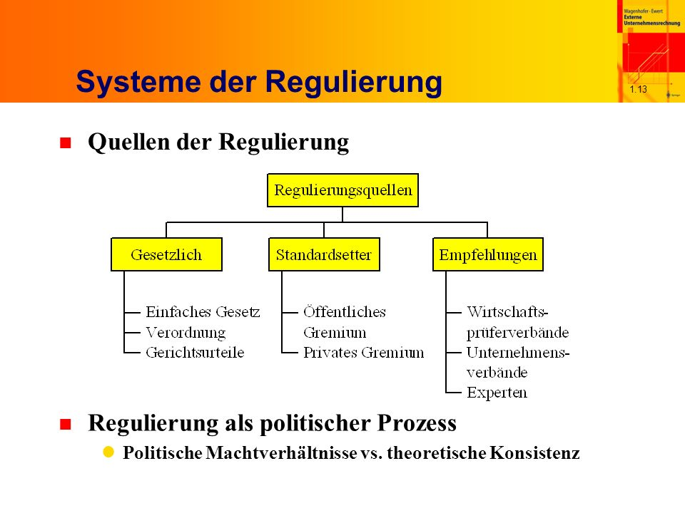 Systeme der Regulierung