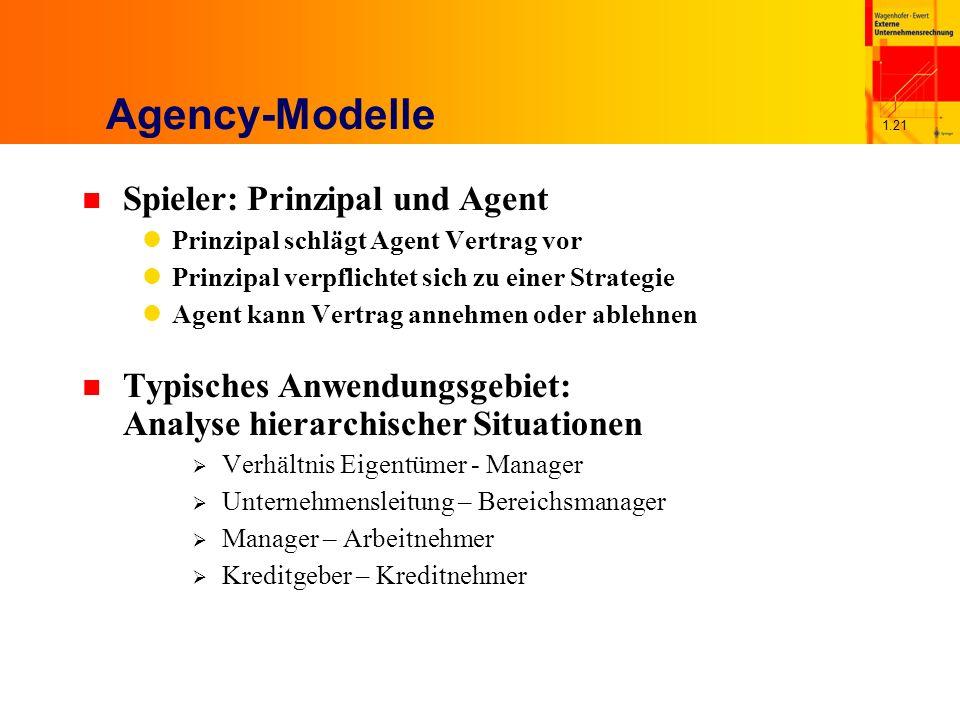 Agency-Modelle Spieler: Prinzipal und Agent