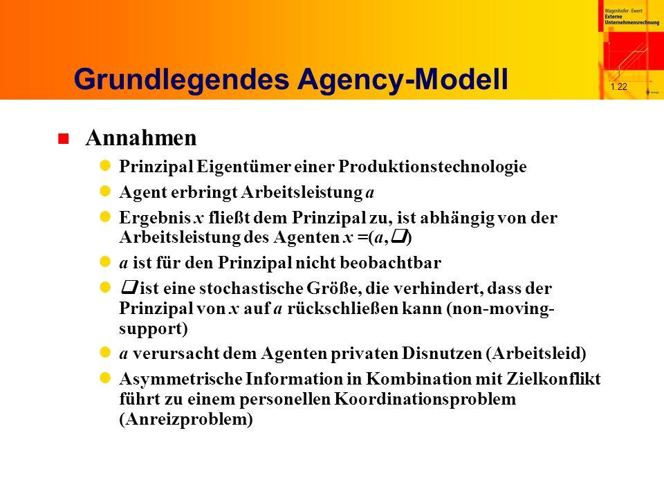 Grundlegendes Agency-Modell