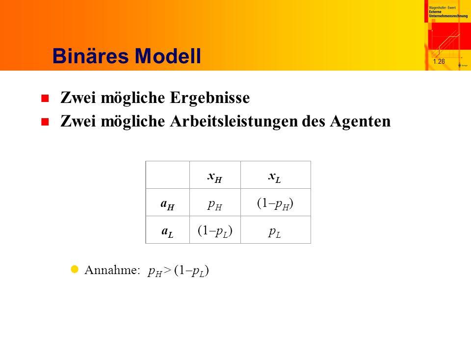 Binäres Modell Zwei mögliche Ergebnisse