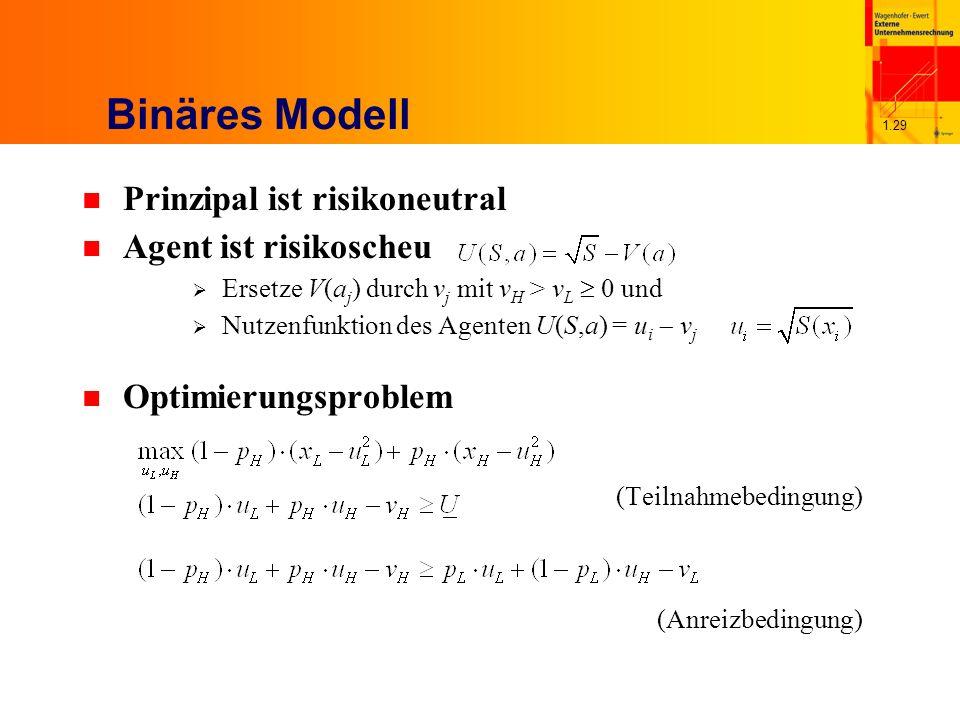Binäres Modell Prinzipal ist risikoneutral Agent ist risikoscheu