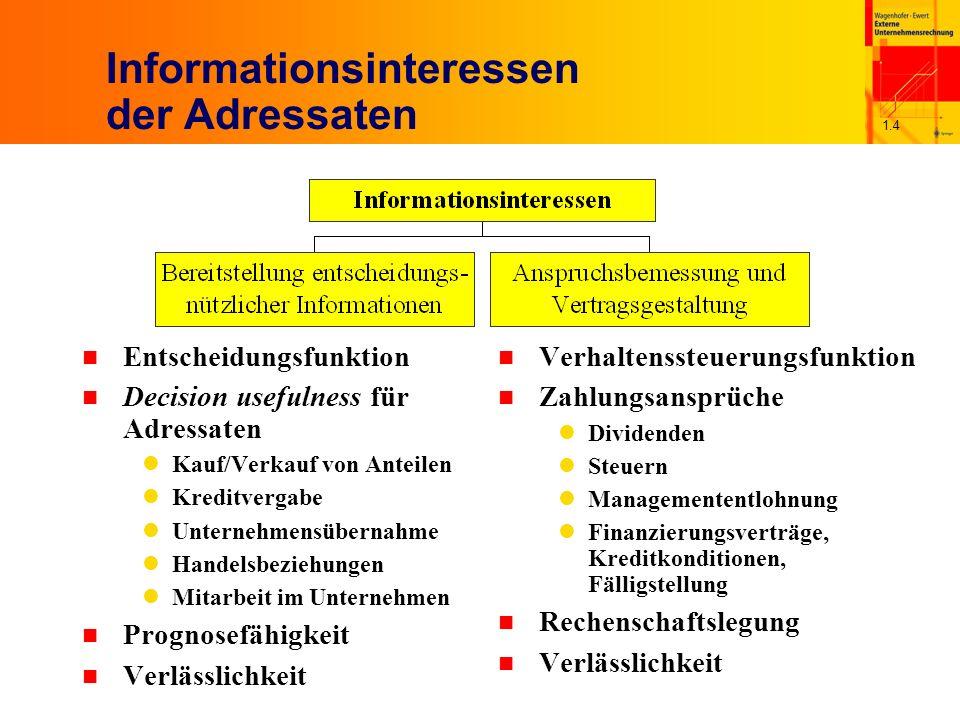Informationsinteressen der Adressaten