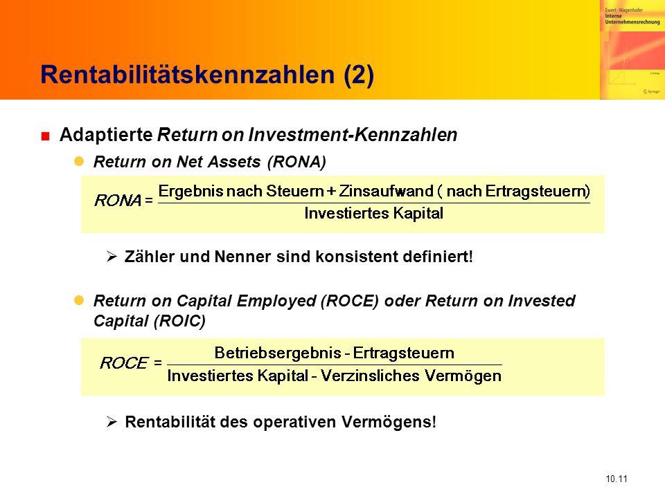 Rentabilitätskennzahlen (2)